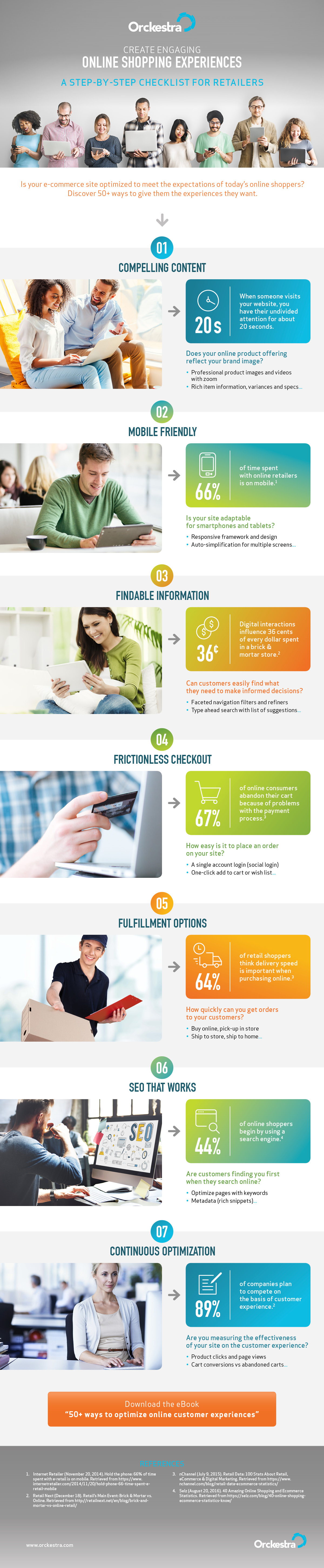 Ecommerce Infographic showing the ultimate checklist of what retailers need to create engaging online experiences!